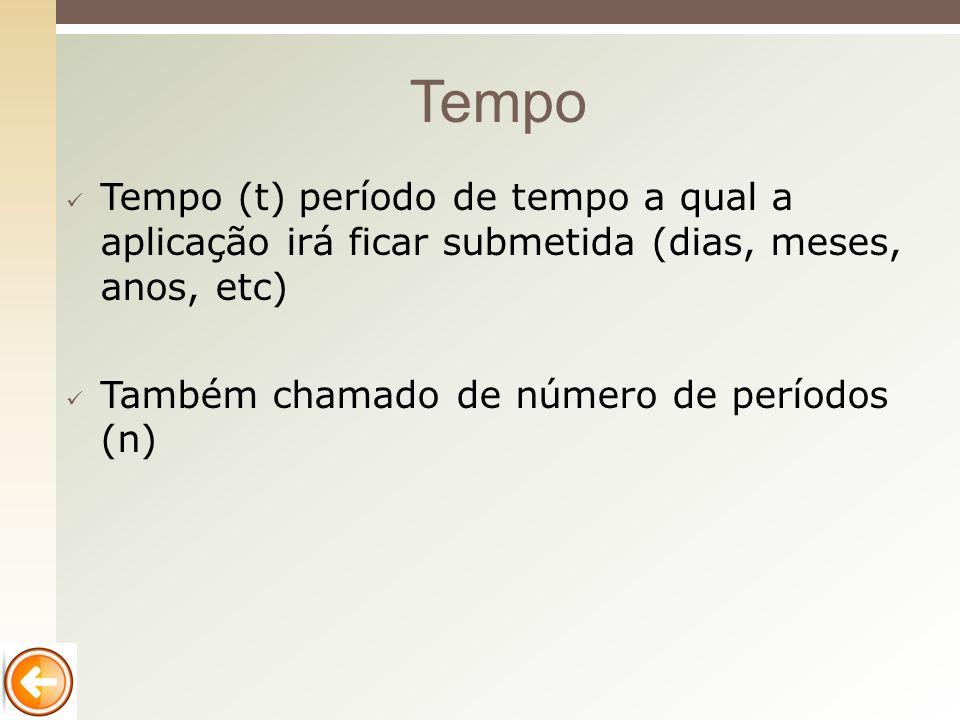 Tempo (t) período de tempo a qual a aplicação irá ficar submetida (dias, meses, anos, etc) Também chamado de número de períodos (n) Tempo