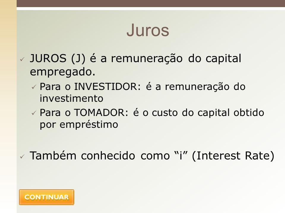 JUROS (J) é a remuneração do capital empregado. Para o INVESTIDOR: é a remuneração do investimento Para o TOMADOR: é o custo do capital obtido por emp