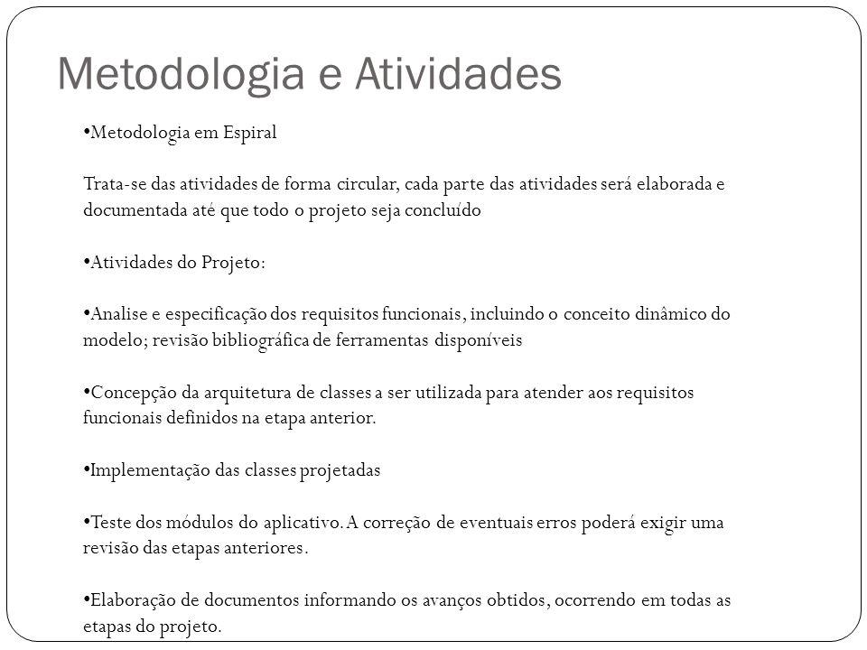 Metodologia e Atividades Metodologia em Espiral Trata-se das atividades de forma circular, cada parte das atividades será elaborada e documentada até