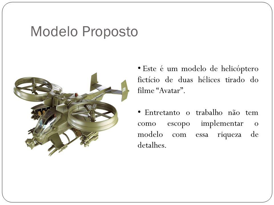 Modelo Proposto Este é um modelo de helicóptero fictício de duas hélices tirado do filme Avatar. Entretanto o trabalho não tem como escopo implementar
