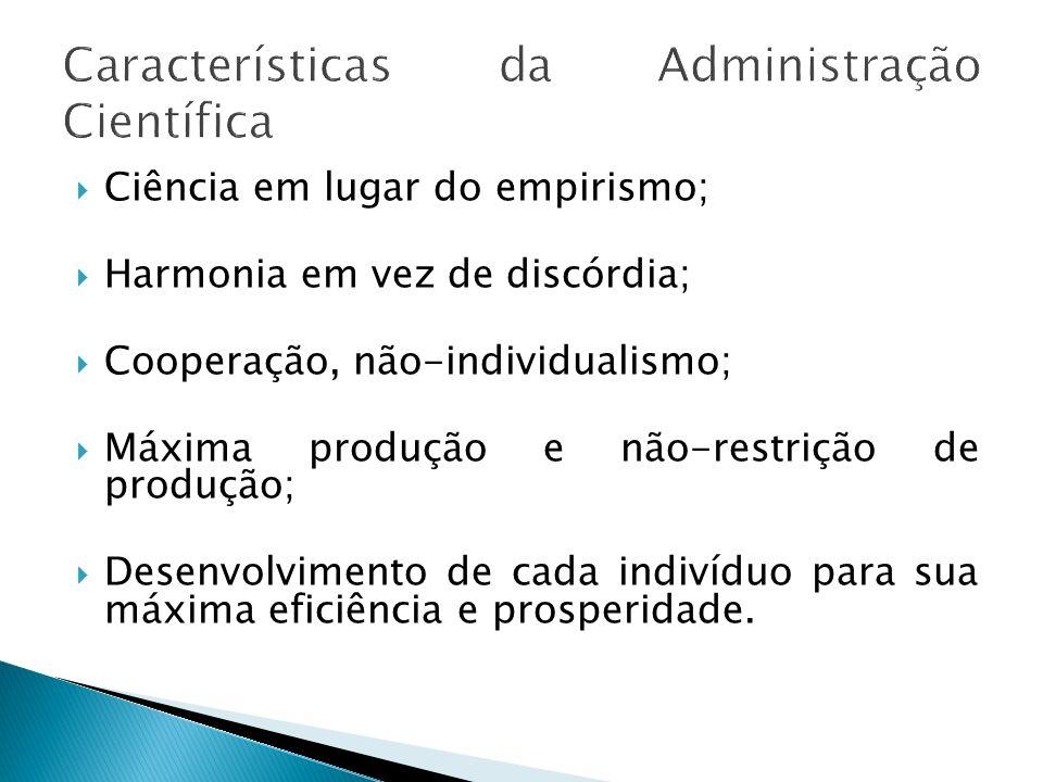 ORT: substituição dos métodos empíricos e rudimentares pelos métodos científicos.