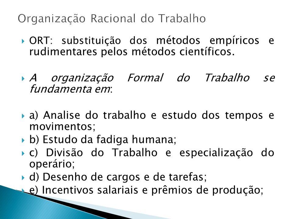 f) Conceito de homo-economicus; g) Condições ambientais de trabalho, como iluminação,conforto, etc; h) Padronização de métodos e maquinas; i) Supervisão funcional;