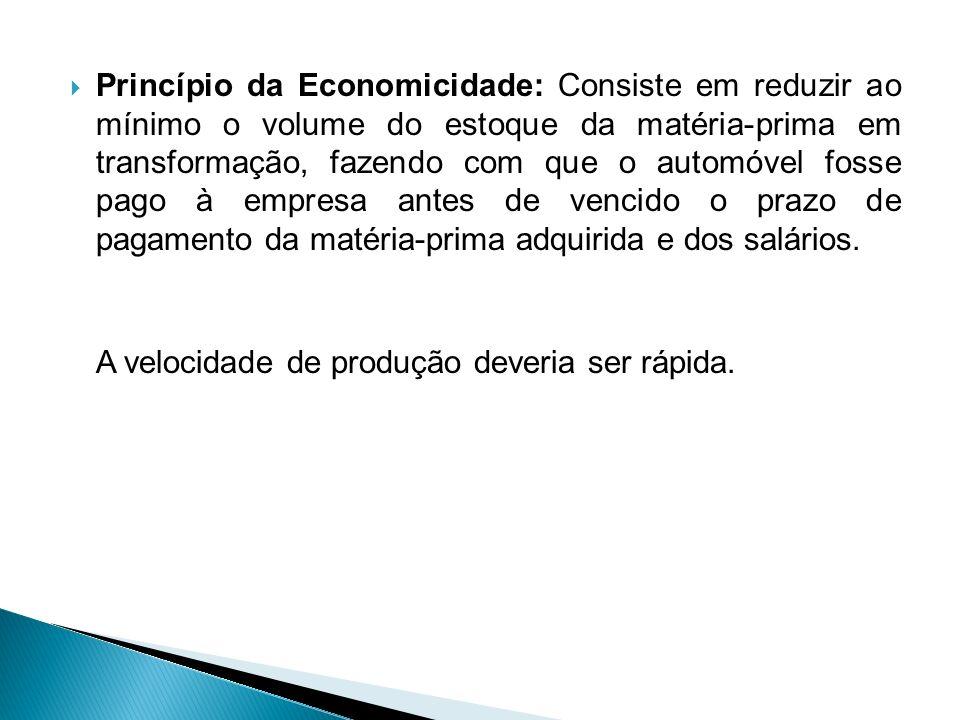 Princípio da Economicidade: Consiste em reduzir ao mínimo o volume do estoque da matéria-prima em transformação, fazendo com que o automóvel fosse pag