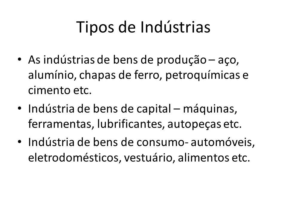 Indústrias de bens de consumo ou leves Não – duráveis= (alimentos, bebidas, remédios etc.) Semiduráveis= (vestuário, calçados etc.) Duráveis= (móveis, eletrodomésticos, automóveis etc.)