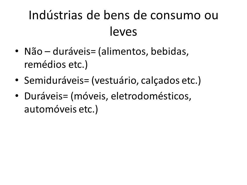 Segundo a função A) indústria germinativa – são as que geram o aparecimento de outras indústrias.