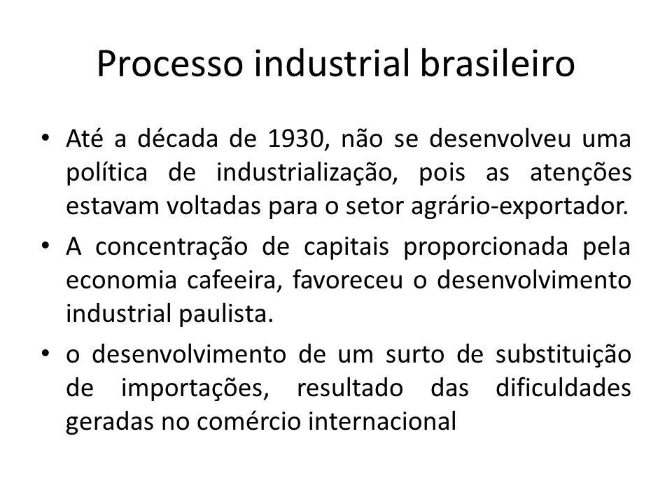 O crescimento industrial originou-se pelo menos de duas fontes inter-relacionadas: o setor cafeeiro e os imigrantes.