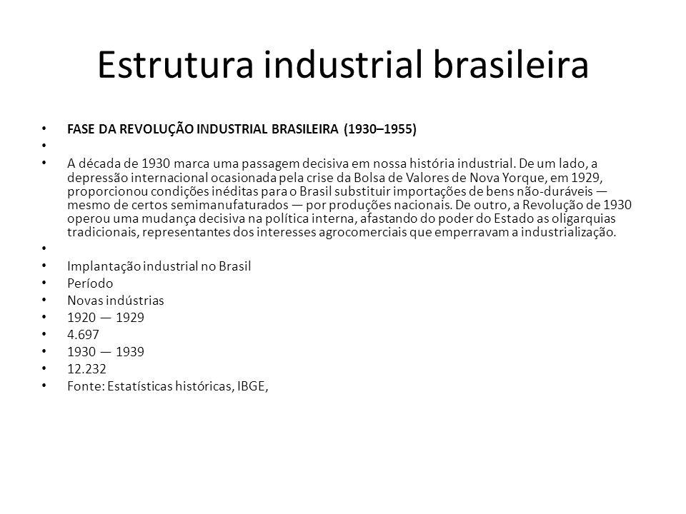 Governo Getúlio vargas(1930-1956) Intervenção estatal(CSN, Petrobras, FNM, CVRD e Chesf).