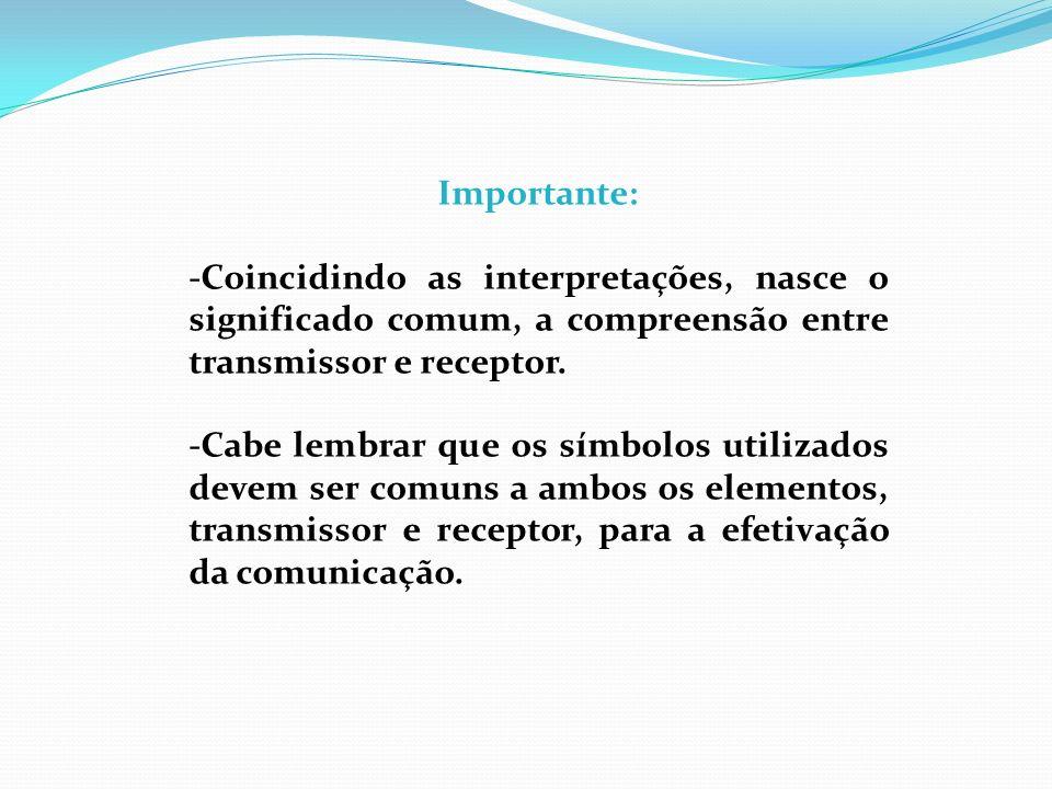 Importante: -Coincidindo as interpretações, nasce o significado comum, a compreensão entre transmissor e receptor. -Cabe lembrar que os símbolos utili