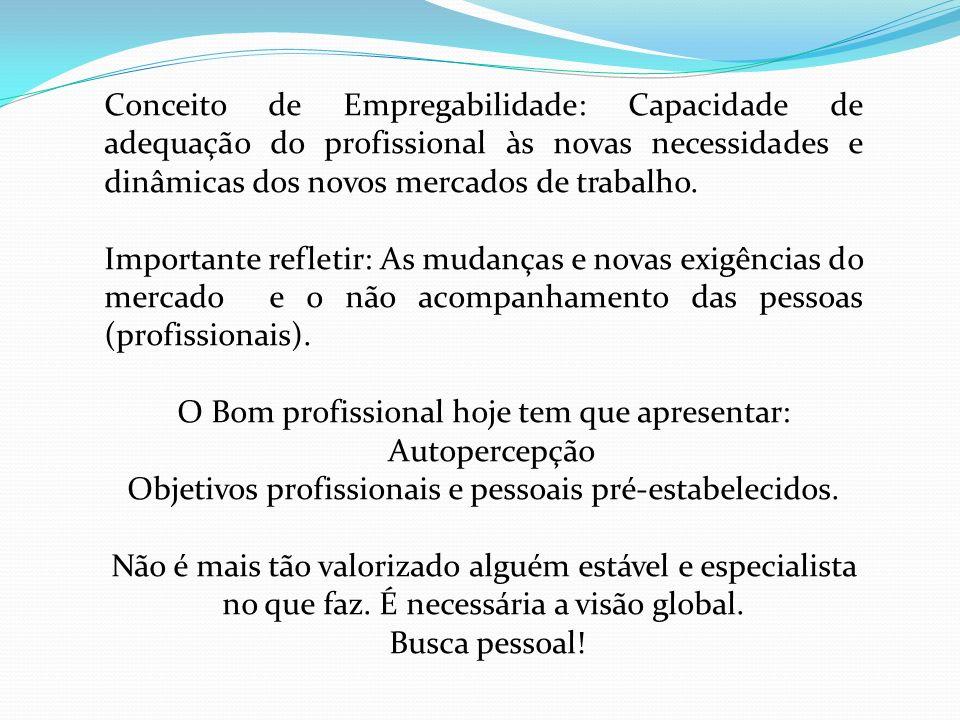 Conceito de Empregabilidade: Capacidade de adequação do profissional às novas necessidades e dinâmicas dos novos mercados de trabalho. Importante refl