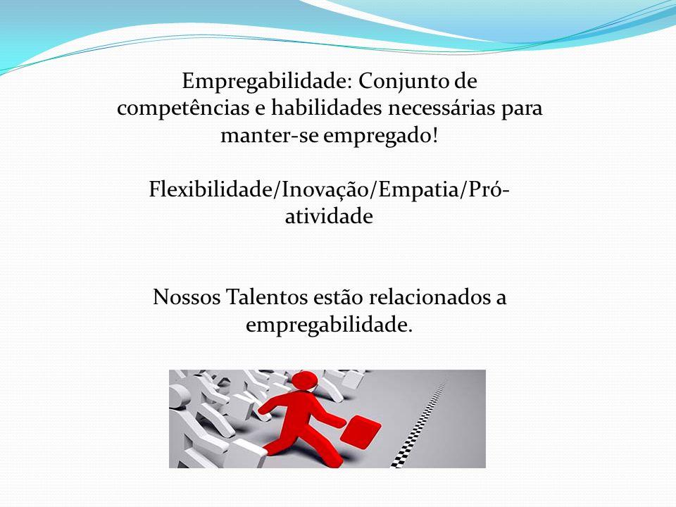 Empregabilidade: Conjunto de competências e habilidades necessárias para manter-se empregado! Flexibilidade/Inovação/Empatia/Pró- atividade Nossos Tal