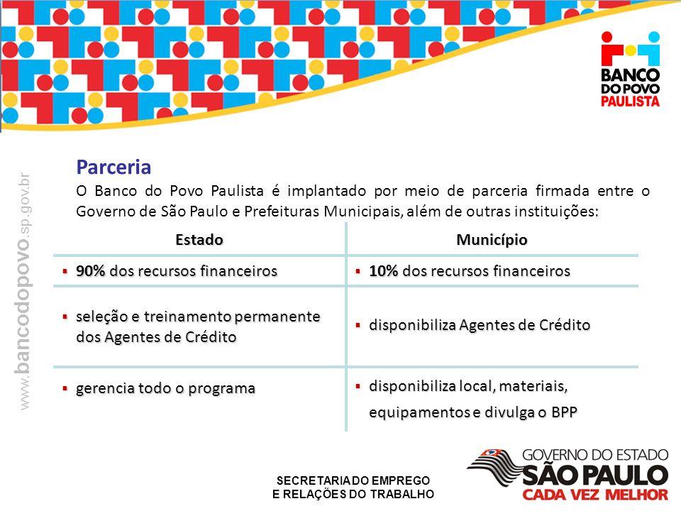 SECRETARIA DO EMPREGO E RELAÇÕES DO TRABALHO www. bancodopovo.sp.gov.br disponibiliza local, materiais, equipamentos e divulga o BPP disponibiliza loc