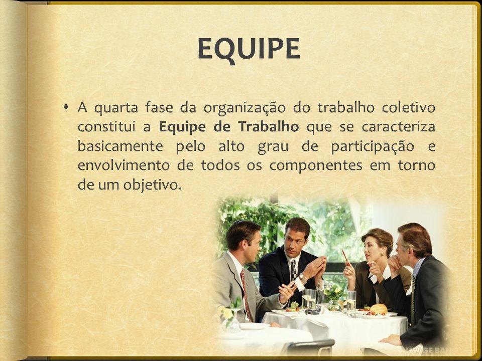 EQUIPE A quarta fase da organização do trabalho coletivo constitui a Equipe de Trabalho que se caracteriza basicamente pelo alto grau de participação e envolvimento de todos os componentes em torno de um objetivo.