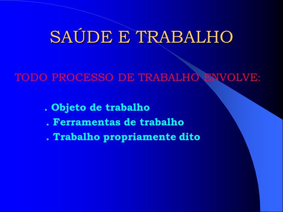 SAÚDE E TRABALHO CARGAS DE TRABALHO Físicas Químicas Biológicas Ergonômicas Psíquicas