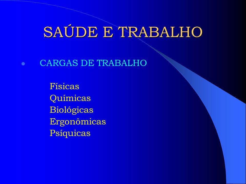 SAÚDE E TRABALHO PROCESSO DE TRABALHO PRODUÇAO DE FORMAS DE DESGASTE RECOMPOSIÇAO DESGASTE FÍSICO E PSÍQUICO PERFIL PATOLÓGICO