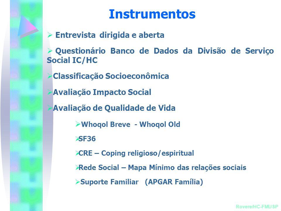 Instrumentos Entrevista dirigida e aberta Questionário Banco de Dados da Divisão de Serviço Social IC/HC Classificação Socioeconômica Avaliação Impact