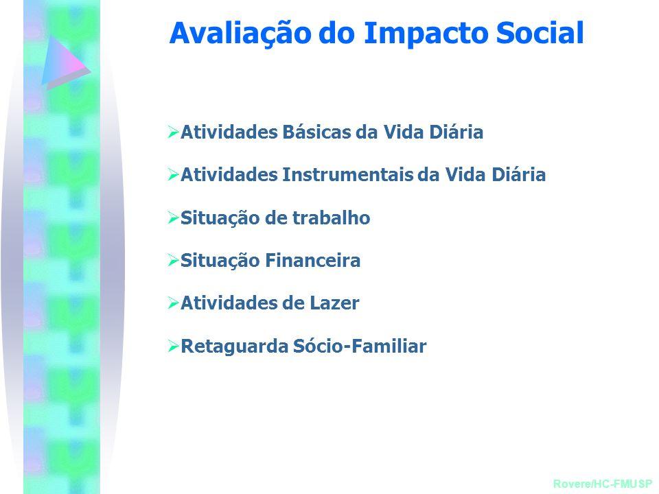 Avaliação do Impacto Social Atividades Básicas da Vida Diária Atividades Instrumentais da Vida Diária Situação de trabalho Situação Financeira Ativida