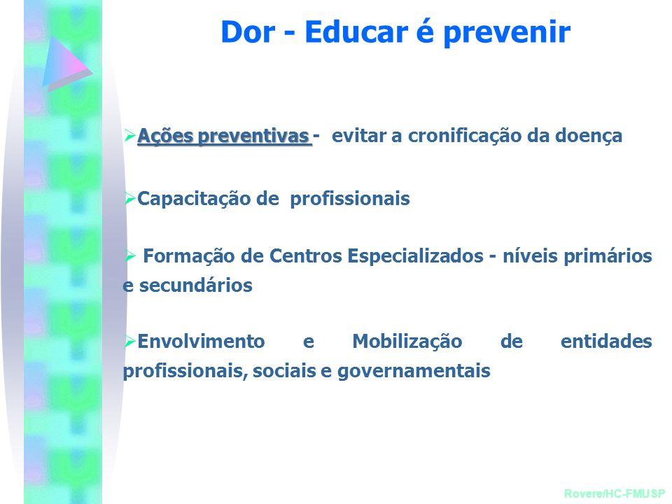 Dor - Educar é prevenir Ações preventivas Ações preventivas - evitar a cronificação da doença Capacitação de profissionais Formação de Centros Especia