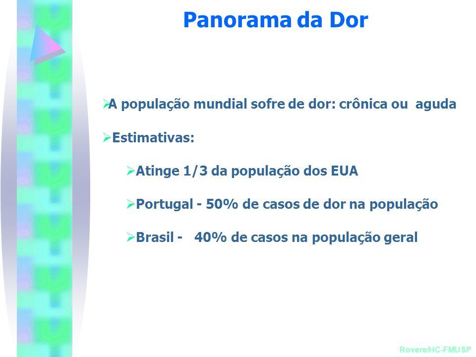 A população mundial sofre de dor: crônica ou aguda Estimativas: Atinge 1/3 da população dos EUA Portugal - 50% de casos de dor na população Brasil - 4