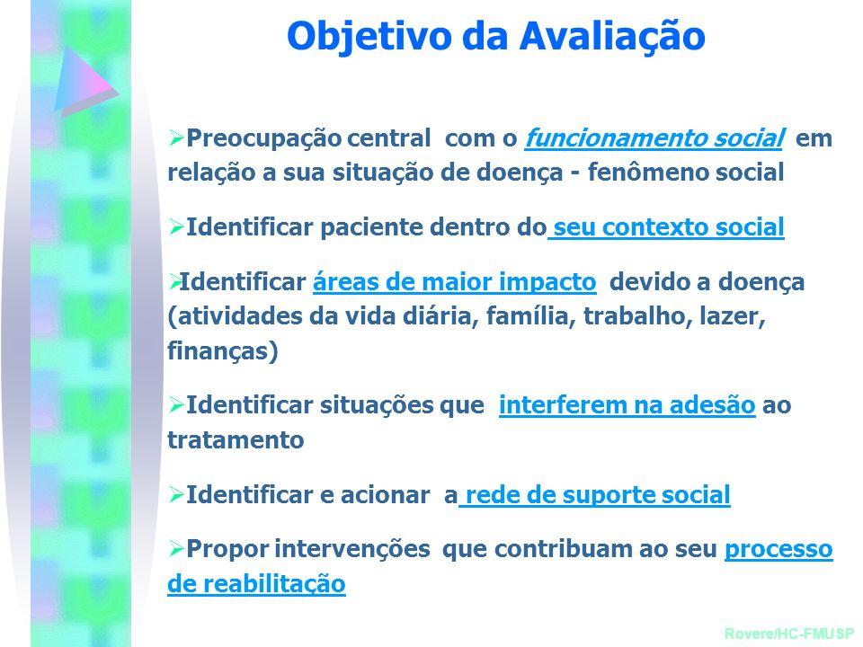 Preocupação central com o funcionamento social em relação a sua situação de doença - fenômeno social Identificar paciente dentro do seu contexto socia