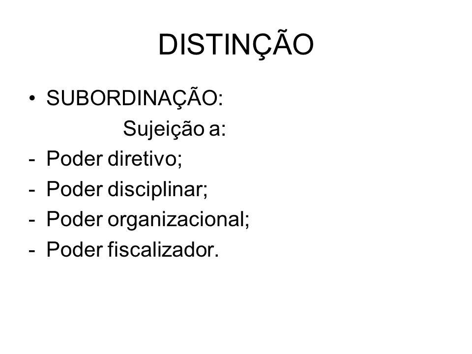 DISTINÇÃO SUBORDINAÇÃO: Sujeição a: -Poder diretivo; -Poder disciplinar; -Poder organizacional; -Poder fiscalizador.
