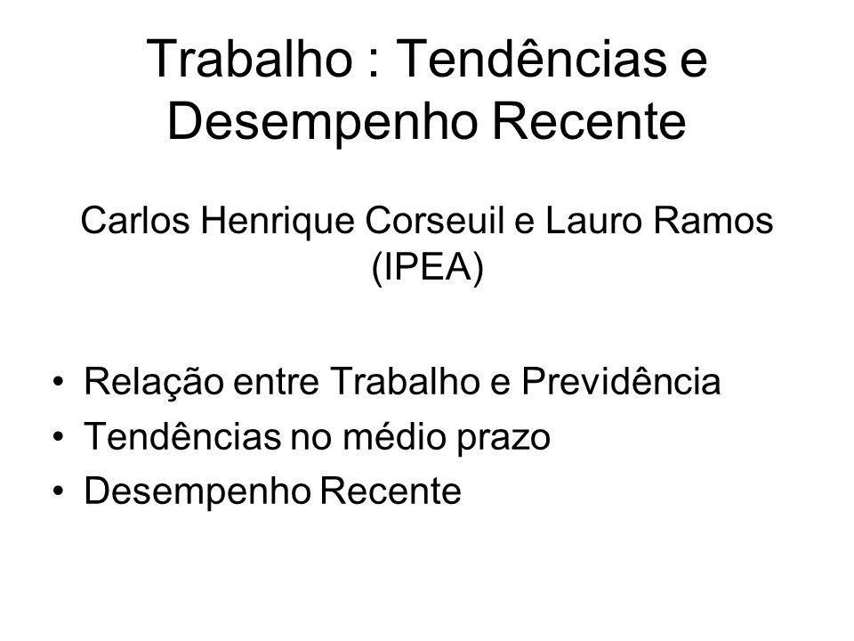 Trabalho : Tendências e Desempenho Recente Carlos Henrique Corseuil e Lauro Ramos (IPEA) Relação entre Trabalho e Previdência Tendências no médio praz