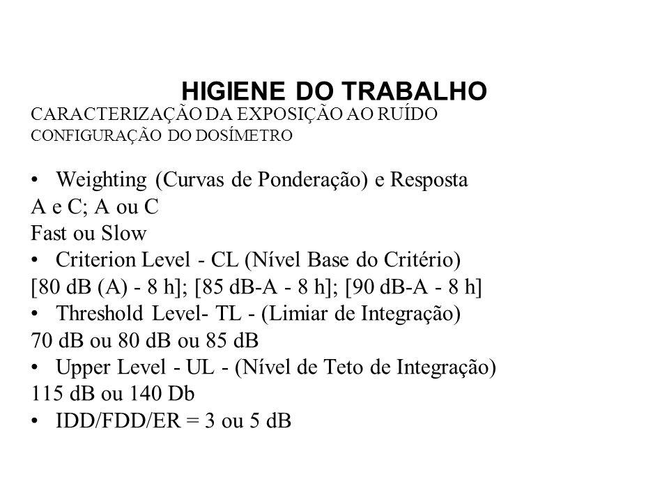 HIGIENE DO TRABALHO CARACTERIZAÇÃO DA EXPOSIÇÃO AO RUÍDO CONFIGURAÇÃO DO DOSÍMETRO Weighting (Curvas de Ponderação) e Resposta A e C; A ou C Fast ou Slow Criterion Level - CL (Nível Base do Critério) [80 dB (A) - 8 h]; [85 dB-A - 8 h]; [90 dB-A - 8 h] Threshold Level- TL - (Limiar de Integração) 70 dB ou 80 dB ou 85 dB Upper Level - UL - (Nível de Teto de Integração) 115 dB ou 140 Db IDD/FDD/ER = 3 ou 5 dB