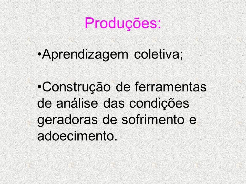 Produções: Aprendizagem coletiva; Construção de ferramentas de análise das condições geradoras de sofrimento e adoecimento.