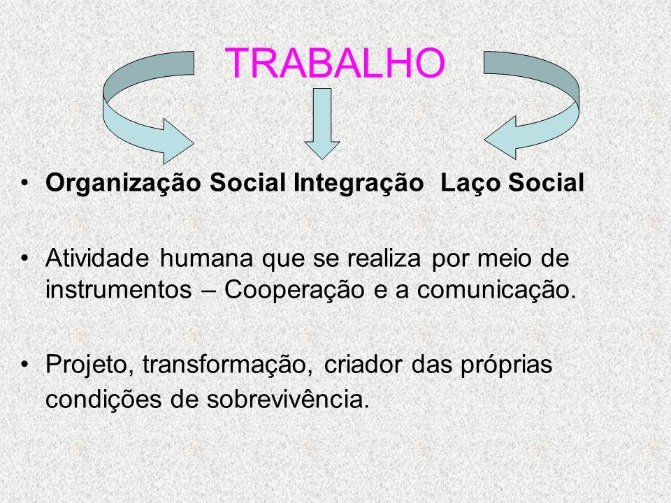 TRABALHO Organização Social Integração Laço Social Atividade humana que se realiza por meio de instrumentos – Cooperação e a comunicação. Projeto, tra