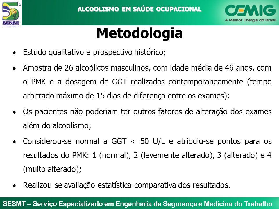 SESMT – Serviço Especializado em Engenharia de Segurança e Medicina do Trabalho ALCOOLISMO EM SAÚDE OCUPACIONAL Metodologia Estudo qualitativo e prosp