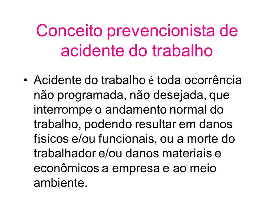 Conceito prevencionista de acidente do trabalho Acidente do trabalho é toda ocorrência não programada, não desejada, que interrompe o andamento normal