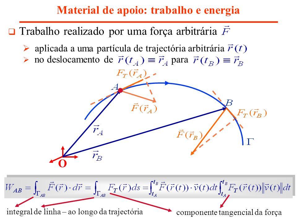 Trabalho realizado por uma força arbitrária aplicada a uma partícula de trajectória arbitrária no deslocamento de para Material de apoio: trabalho e energia O componente tangencial da força integral de linha – ao longo da trajectória