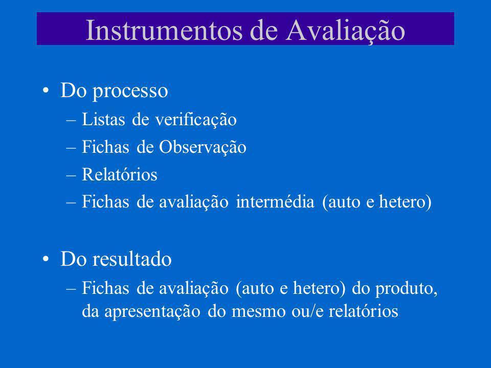 Instrumentos de Avaliação Do processo –Listas de verificação –Fichas de Observação –Relatórios –Fichas de avaliação intermédia (auto e hetero) Do resu