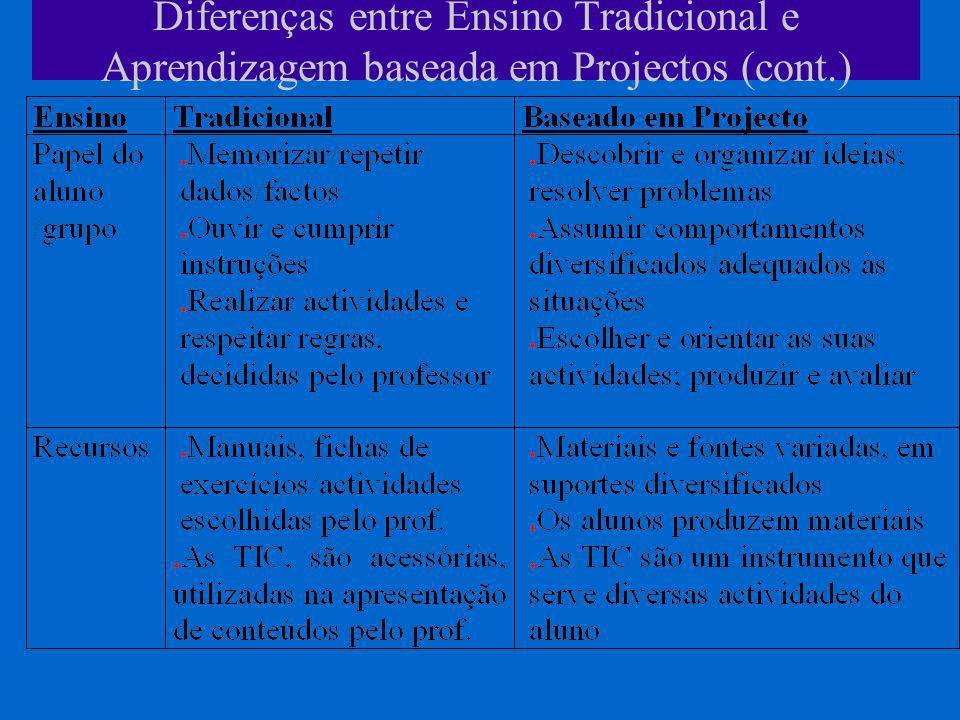 Diferenças entre Ensino Tradicional e Aprendizagem baseada em Projectos (cont.)