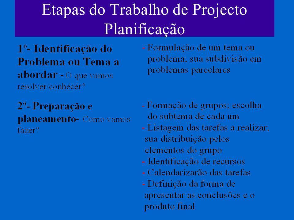 Etapas do Trabalho de Projecto Planificação