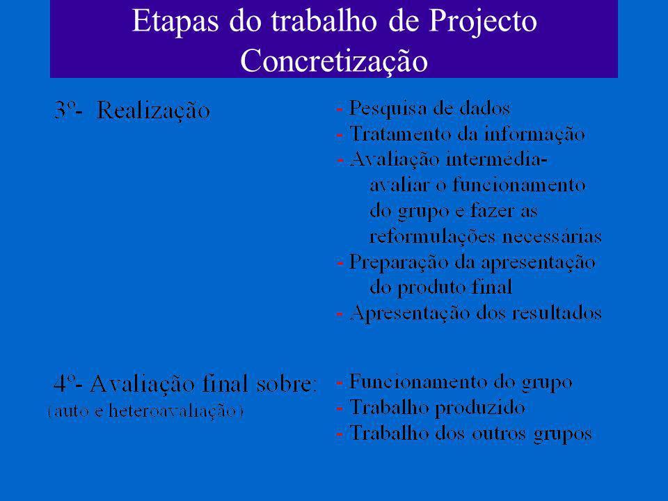 Etapas do trabalho de Projecto Concretização