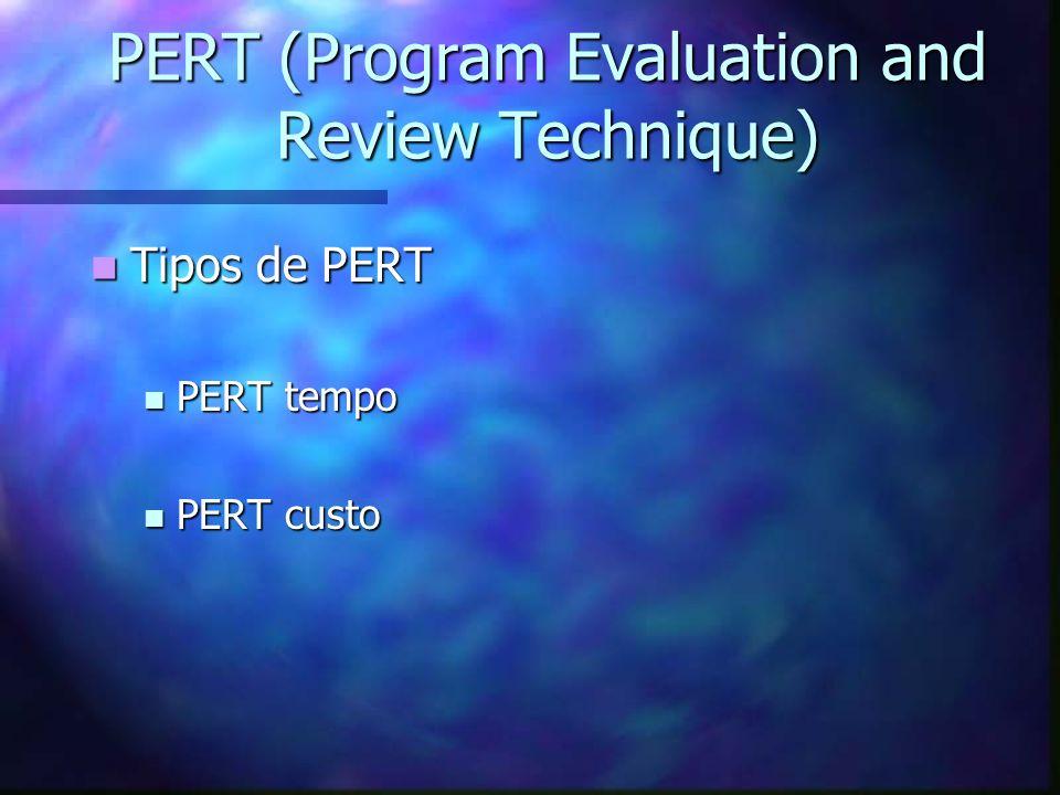 PERT (Program Evaluation and Review Technique) Tipos de PERT Tipos de PERT PERT tempo PERT tempo PERT custo PERT custo