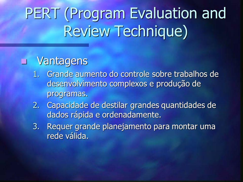 PERT (Program Evaluation and Review Technique) Vantagens Vantagens 1.Grande aumento do controle sobre trabalhos de desenvolvimento complexos e produçã
