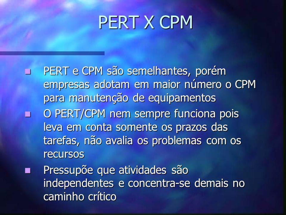 PERT X CPM PERT e CPM são semelhantes, porém empresas adotam em maior número o CPM para manutenção de equipamentos PERT e CPM são semelhantes, porém e