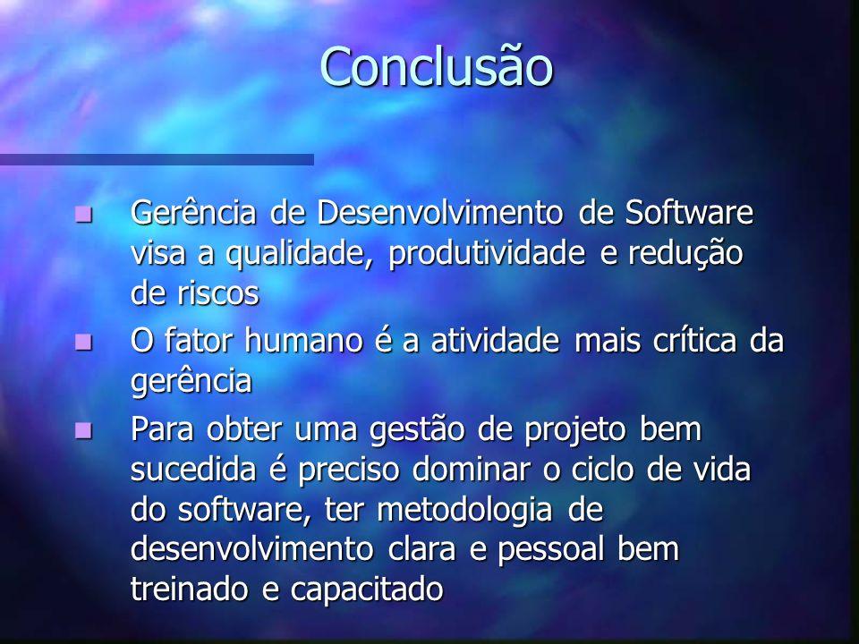 Conclusão Gerência de Desenvolvimento de Software visa a qualidade, produtividade e redução de riscos Gerência de Desenvolvimento de Software visa a q