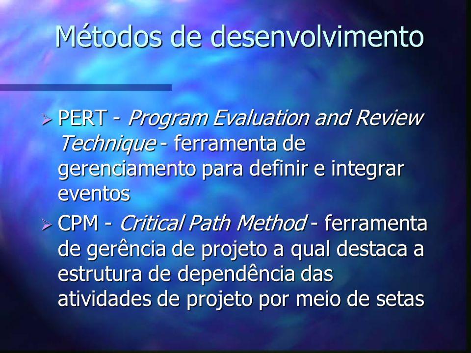 Métodos de desenvolvimento PERT - Program Evaluation and Review Technique - ferramenta de gerenciamento para definir e integrar eventos PERT - Program
