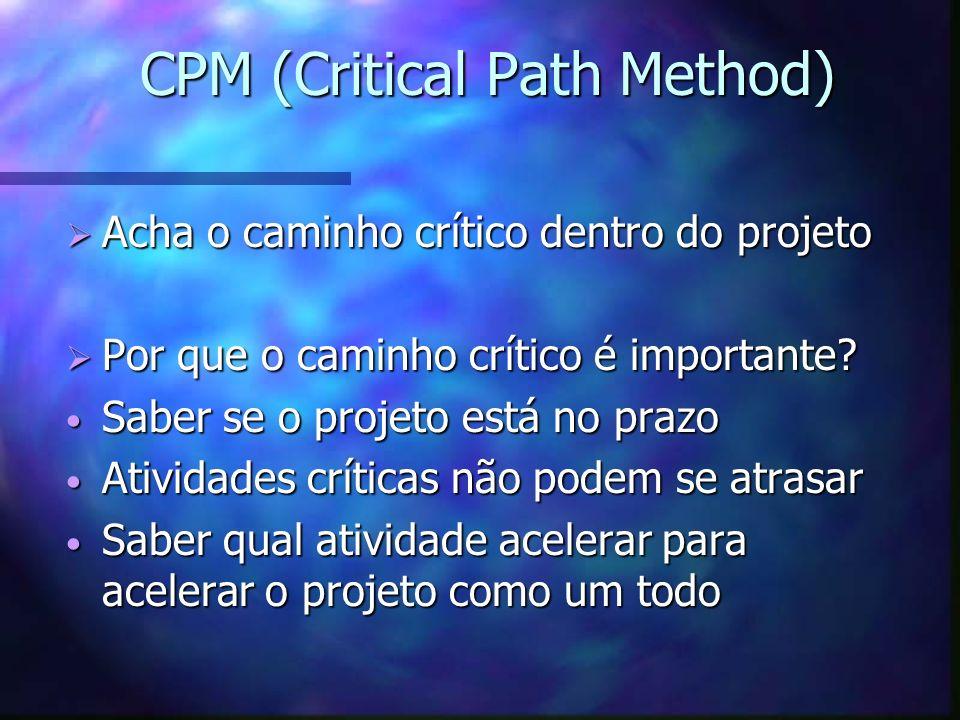 CPM (Critical Path Method) Acha o caminho crítico dentro do projeto Acha o caminho crítico dentro do projeto Por que o caminho crítico é importante? P