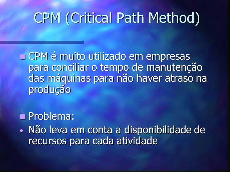 CPM (Critical Path Method) CPM é muito utilizado em empresas para conciliar o tempo de manutenção das máquinas para não haver atraso na produção CPM é