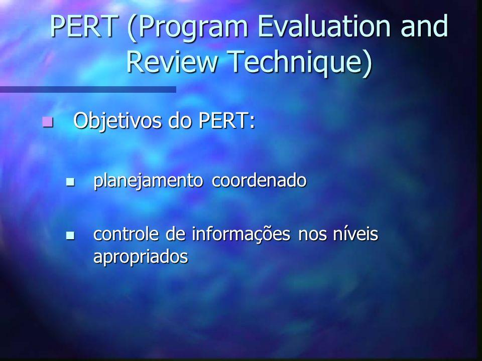 PERT (Program Evaluation and Review Technique) Objetivos do PERT: Objetivos do PERT: planejamento coordenado planejamento coordenado controle de infor