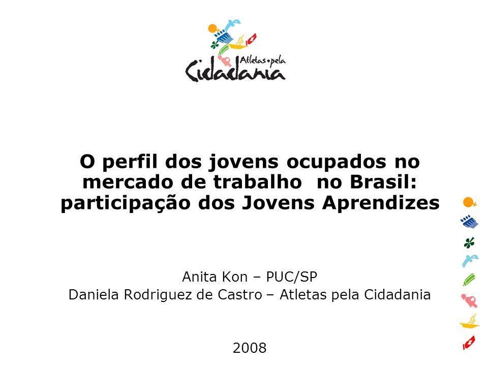 O perfil dos jovens ocupados no mercado de trabalho no Brasil: participação dos Jovens Aprendizes Anita Kon – PUC/SP Daniela Rodriguez de Castro – Atletas pela Cidadania 2008