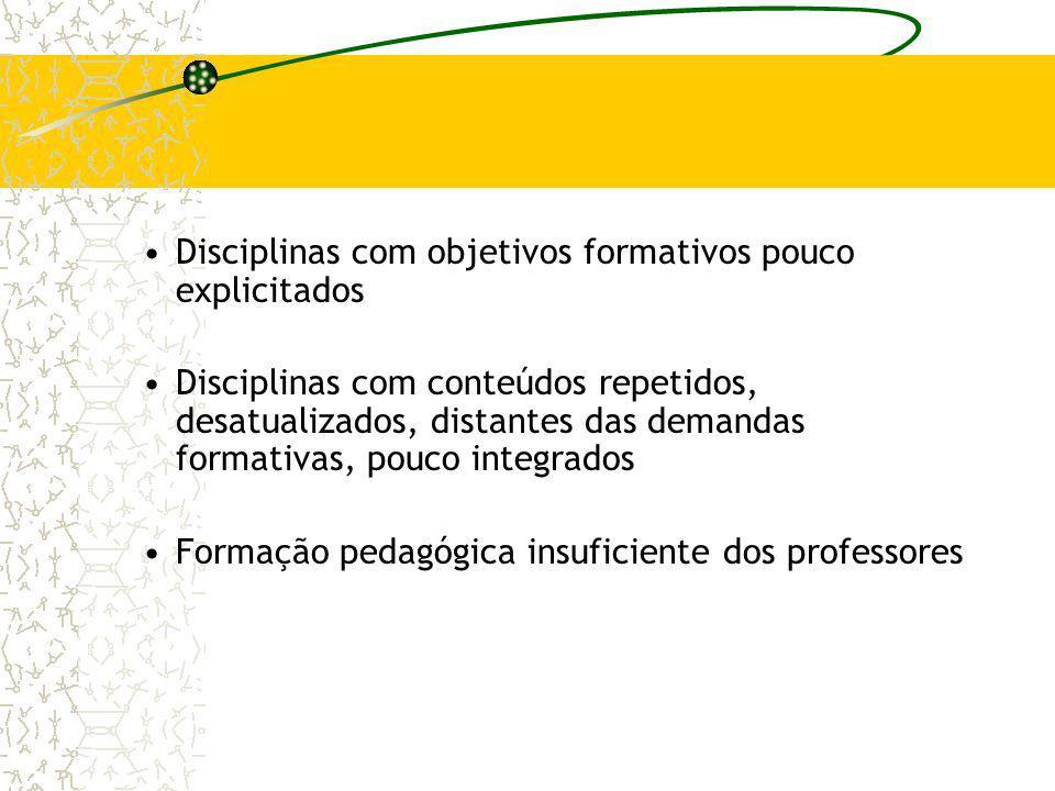 Disciplinas com objetivos formativos pouco explicitados Disciplinas com conteúdos repetidos, desatualizados, distantes das demandas formativas, pouco