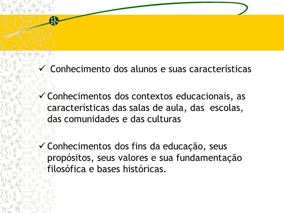Conhecimento dos alunos e suas características Conhecimentos dos contextos educacionais, as características das salas de aula, das escolas, das comuni