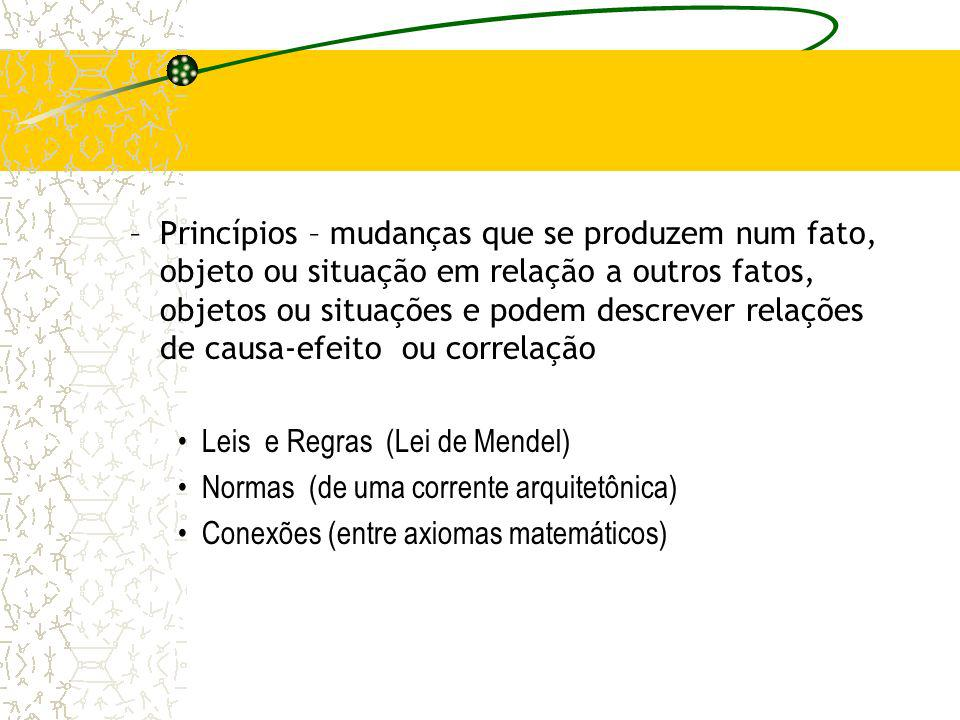 –Princípios – mudanças que se produzem num fato, objeto ou situação em relação a outros fatos, objetos ou situações e podem descrever relações de caus