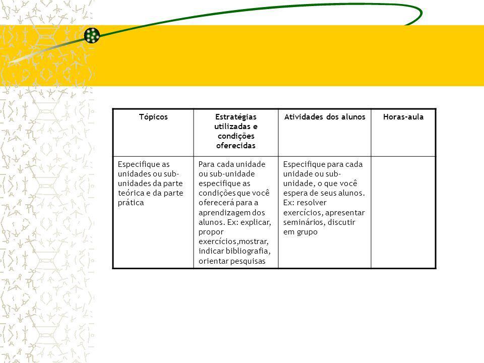 TópicosEstratégias utilizadas e condições oferecidas Atividades dos alunosHoras-aula Especifique as unidades ou sub- unidades da parte teórica e da pa