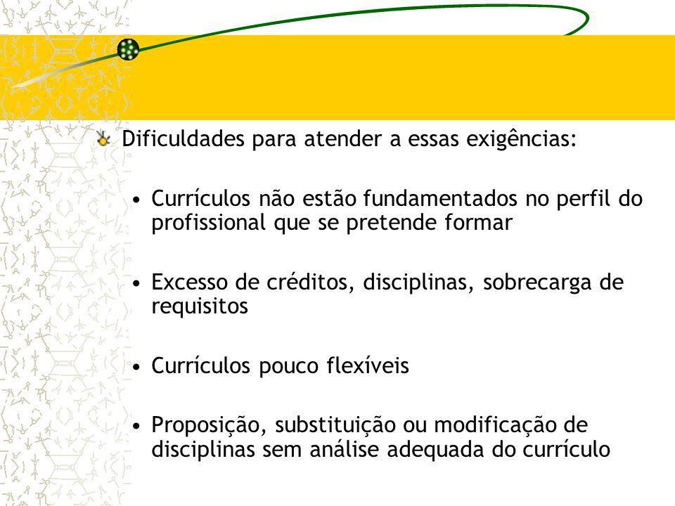 Dificuldades para atender a essas exigências: Currículos não estão fundamentados no perfil do profissional que se pretende formar Excesso de créditos,