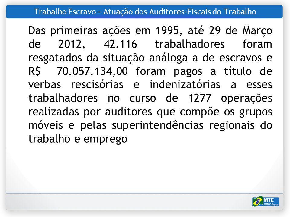 Das primeiras ações em 1995, até 29 de Março de 2012, 42.116 trabalhadores foram resgatados da situação análoga a de escravos e R$ 70.057.134,00 foram